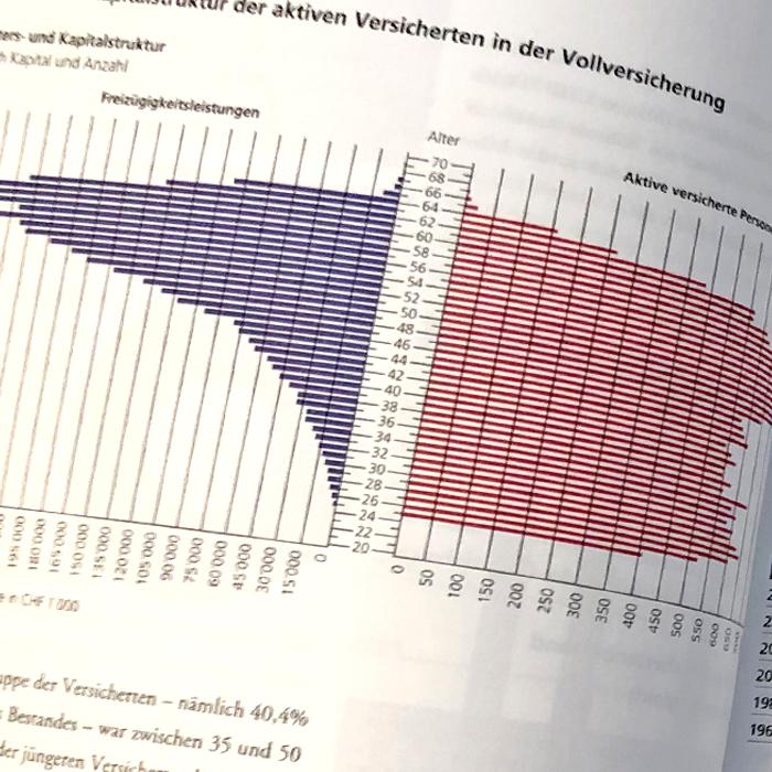 Diagramm Grafik Geschäftsbericht Gestaltung